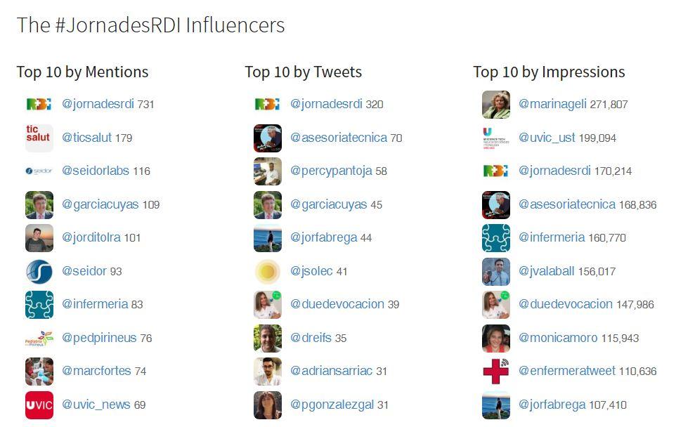Influencers #Jornadesrdi