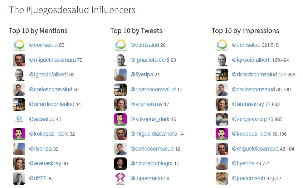 Influencers #juegosdesalud