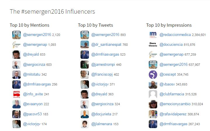 Influencers #Semergen2016